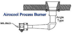 Angle Type AIROCOOL Burner for process heater -- short well defined flame, very low excess air and low NOx