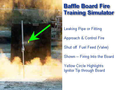 Fire Simulation - BAFFLE BOARD -- Firing Propane Into Board -- Approach & Control Fire then Close Fuel Feed Valve -- Arrow & Circle Show Ignitor Tip Location through Board