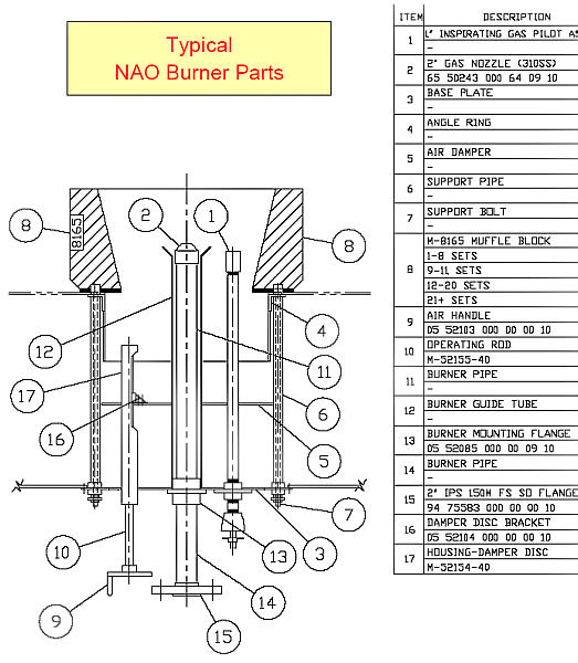 NAO JET MIX Burner Spare Parts Drawing with Bill of Materials for ALL PARTS