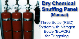 Manual Dry Chemical Snuffing Panel -- 3 Bottles (RED) with Nitrogen Bottle (BLACK) for triggering -- Inside Weatherproof Panel (NEMA 4)
