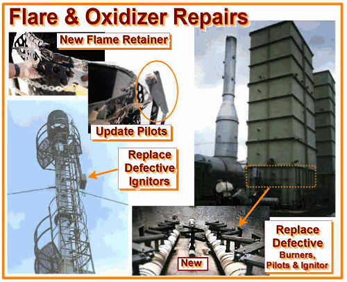 Flare & Oxidizer Repairs / Parts / Service - New Flame Retainers, Update Pilots, Replace Defective Burners (Update with Low NOx) - COMPLETE SERVICE