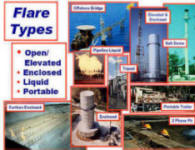 Flare Types OPEN, ELEVATED, ENCLOSED, LIQUID, 2 PHASE, PORTABLE  Examples & Applications