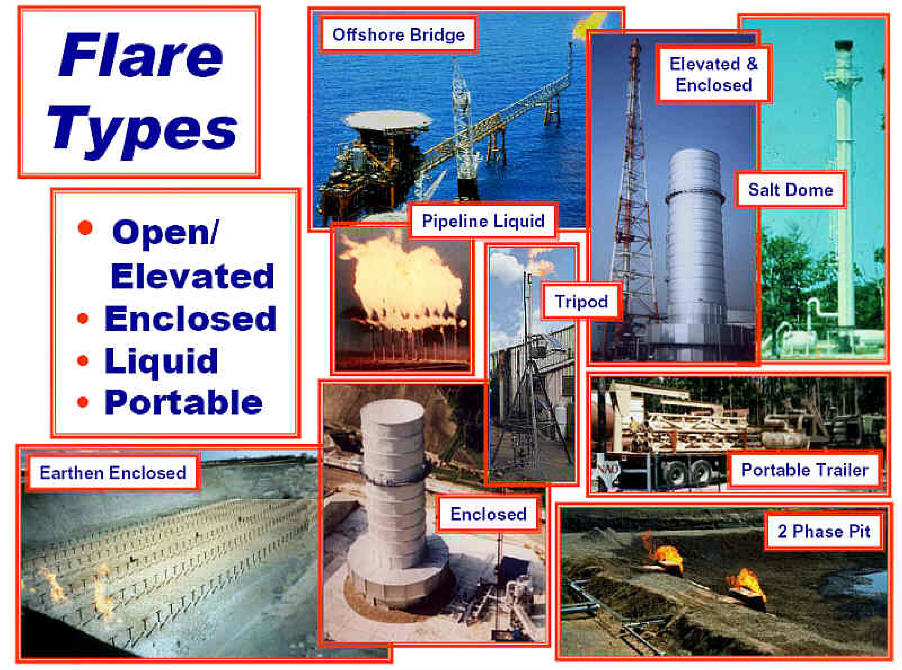 Flare Types - Elevated & Enclosed, Enclosed, Offshore Bridge, Earthen Enclosed, Salt Dome, Portable Trailer Flare, 2 Phase (Gas & Liquid) Flare, Tripod, Liquid Pipeline Flare