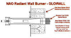 NAO GLOWALL - Radiant Wall Burner -- Modular Design - Good for Easily Matching Draft & Flows in Tall Furnaces -- BLANKING RINGS are also available for existing furnace with rough or uneven walls - quick adjustment for proper tip location - not months waiting for castings