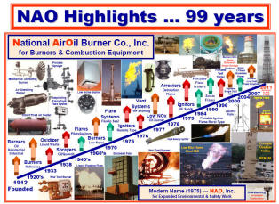 NAO Hightlights 99 Years - CLICK to ENLARGE