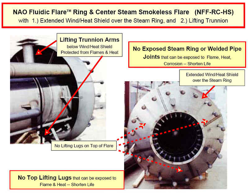 NFF-RC-HS with Lifting Trunnion  NAO Fluidic Flare Ring & Center with Extensed Wind/Heat Shield over Steam Ring to Protect from Flame, Heat, Corrosion  Remote Lifting Trunnion protected from flame & heat