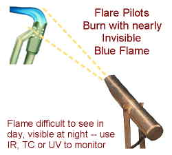 NAO UV pilot monitors -- pilot flames are very clear and hard to see in day -- best to have monitor - IR, TC (retractable) or UV