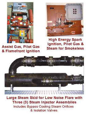 NAO Control Pipe Train Panels & Skids provide control of steam or high pressure gas for smokeless, assist gas for complete combustion, purge gas for safety and pilot gas/ ignition
