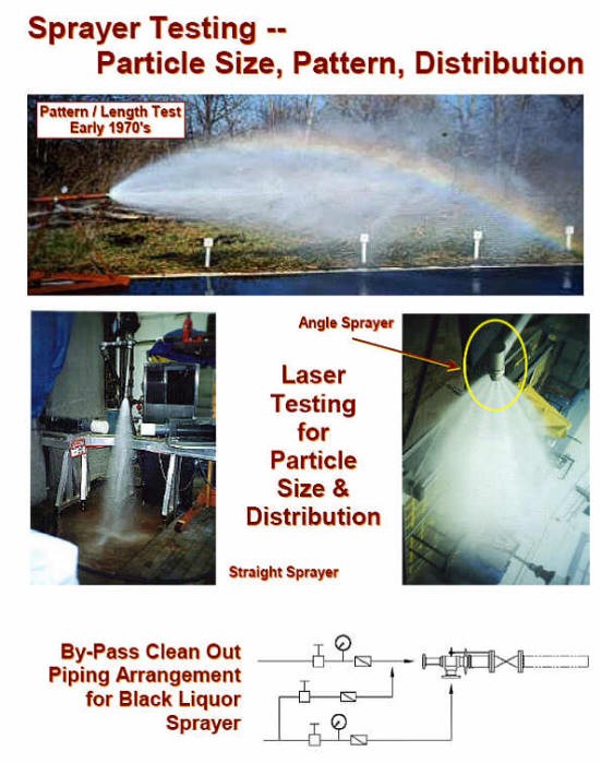 NAO Process Sprayers - Sprayer Testing - Particle Size, Pattern, Distribution  Test from the 1970's PATTERN & LENGTH  Modern testing -- LASER Particle Size, Distribution  NAO TECHNICAL ASSISTANCE for dirty & bad liquids -- black liquor -- plugging & fouling -- easy & simple clean out by-pass piping arrangement