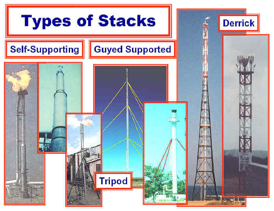 Types of Flare Stacks - Derricks 3 or 4 Sided, Self-Lowering, Guyed Derrick, Guyed Stack, Self-Supporting, Tripod HEIGHTS to 600' Tall (180 Meters)