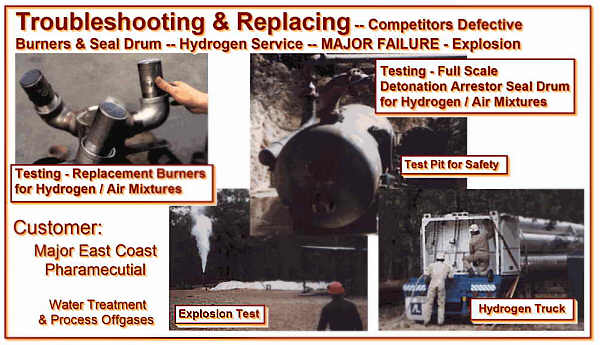 Troubleshooting & Replacing - Competitors Defective Burners & Seal Drum - Hydrogen Air Service - MAJOR FAILURE - Flashback & Explosion