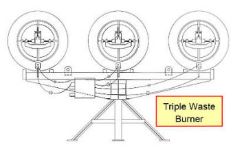 NAO Triple Waste Burner -- Unit shown for Iraq OIL & GAS PLANT - Burn Slop Oil & Hydrocarbon Wastes -- Similar unit in New Zealand Gas Plant for Condensates