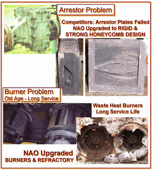 Examples -- ARRESTOR PROBLEM -- TOO WEAK - plate type grid failed -- NAO UPDATED with Rigid / Strong HONEYCOMB DESIGN  BURNER PROBLEM - Old Age - NAO Upgraded Burners & Refractory