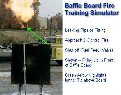Fire Simulation - BAFFLE BOARD -- Firing Propane Up in Front of Board -- Approach & Control Fire then Close Fuel Feed Valve -- Green Arrow Shows Ignitor Tip Location above Board