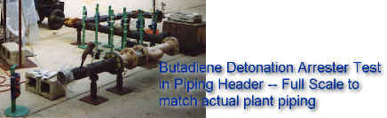 Butadiene Test for piping network -- full scale to match piping in plant
