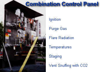 Combination Control Panel -- Ignition, Purge Gas, Flare Radiation, Structure Temperatures, Staging & Vent Snuffing with CO2