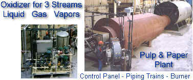 Horizontal Thermal Oxidizer with Waste Heat Recovery Boiler, Control System and Piping Trains for Assist Gas / Waste Streams