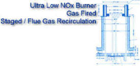Low NOx Staged Fuel Burner -- Refinery / Process Gas